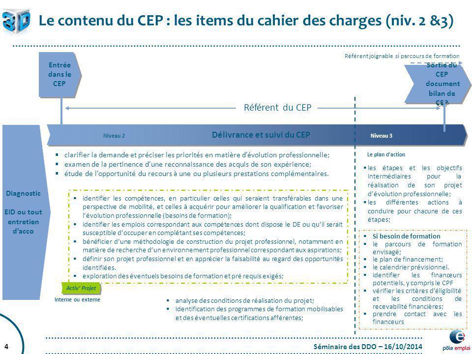 Le contenu du CEP : les items du cahier des charges (niv. 2 &3)