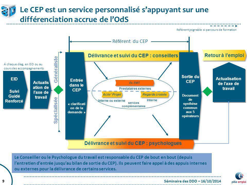 Le CEP est un service personnalisé s'appuyant sur une différenciation accrue de l'OdS