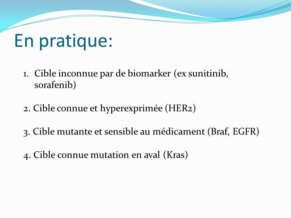 En pratique: Cible inconnue par de biomarker (ex sunitinib, sorafenib)