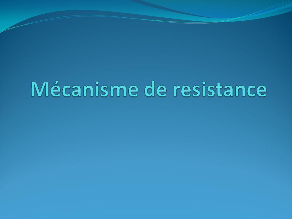 Mécanisme de resistance