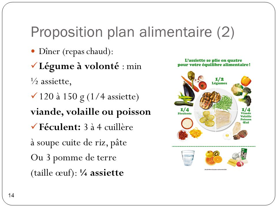 Proposition plan alimentaire (2)