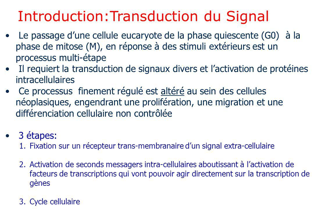 Introduction:Transduction du Signal