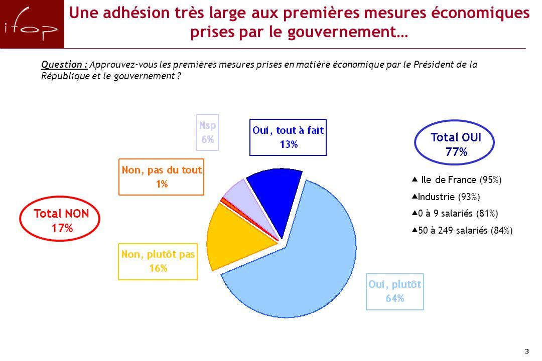 … même si l'importance des PME doit être mieux prise en compte dans l'économie française