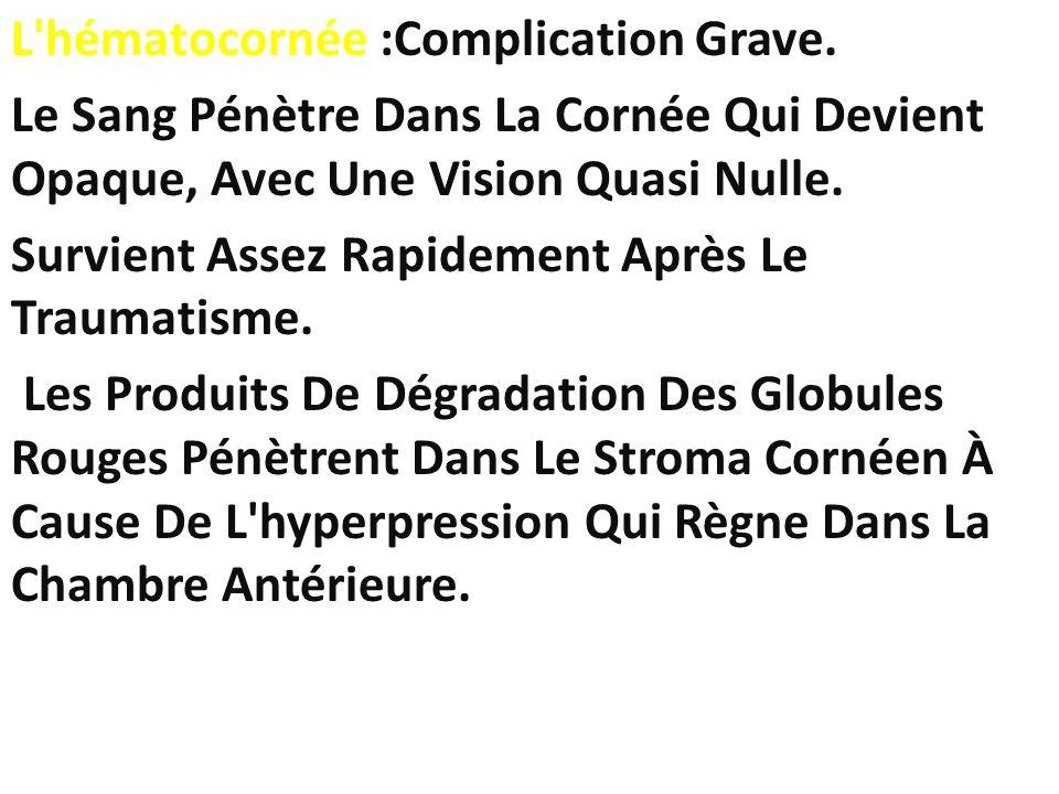 L hématocornée :Complication Grave.