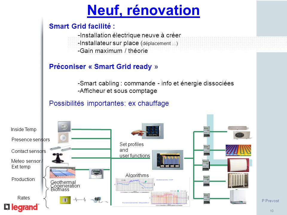 Neuf, rénovation Smart Grid facilité :