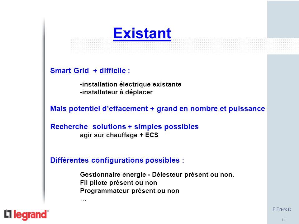 Existant Smart Grid + difficile :