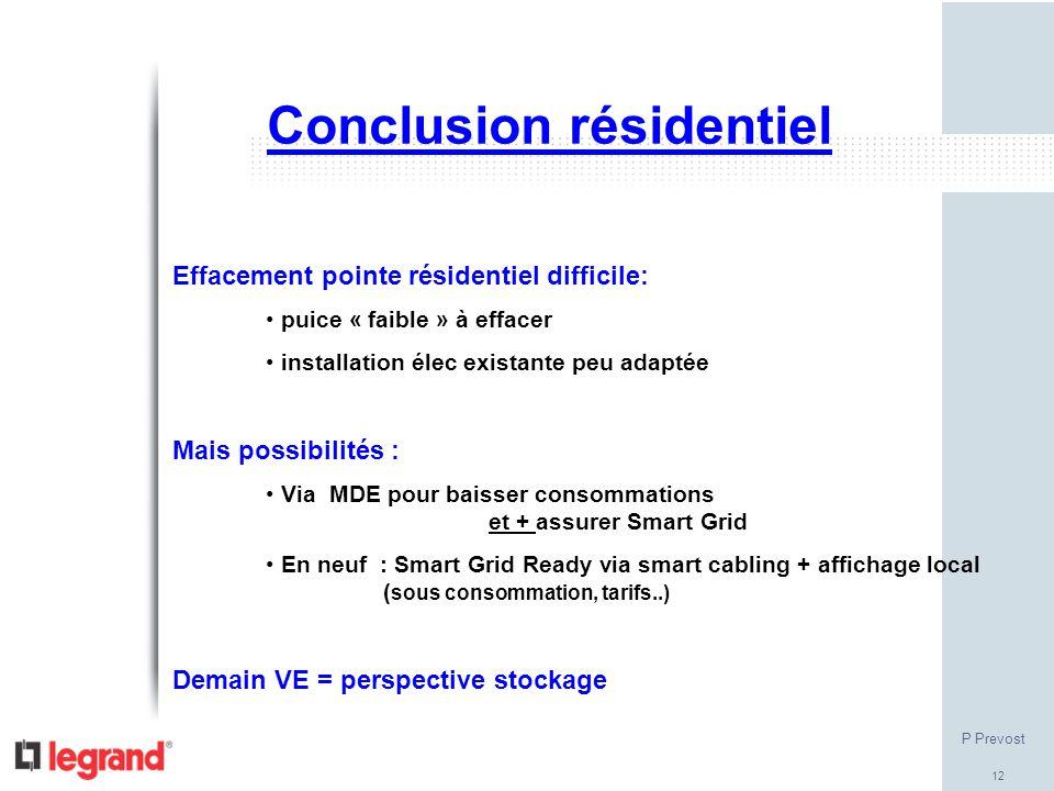 Conclusion résidentiel