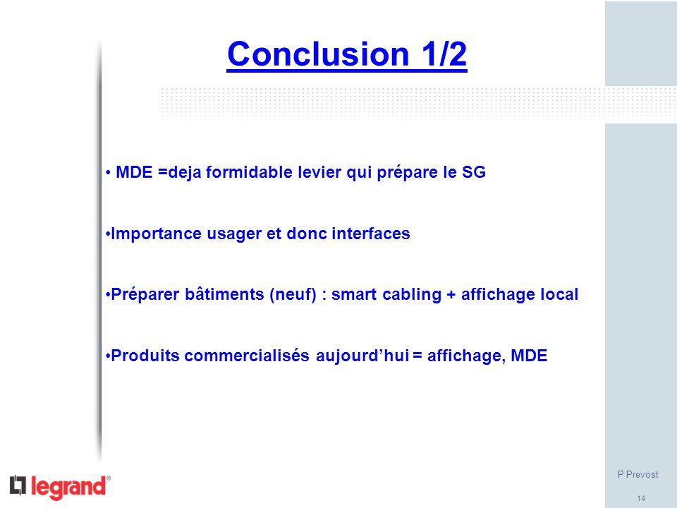 Conclusion 1/2 MDE =deja formidable levier qui prépare le SG