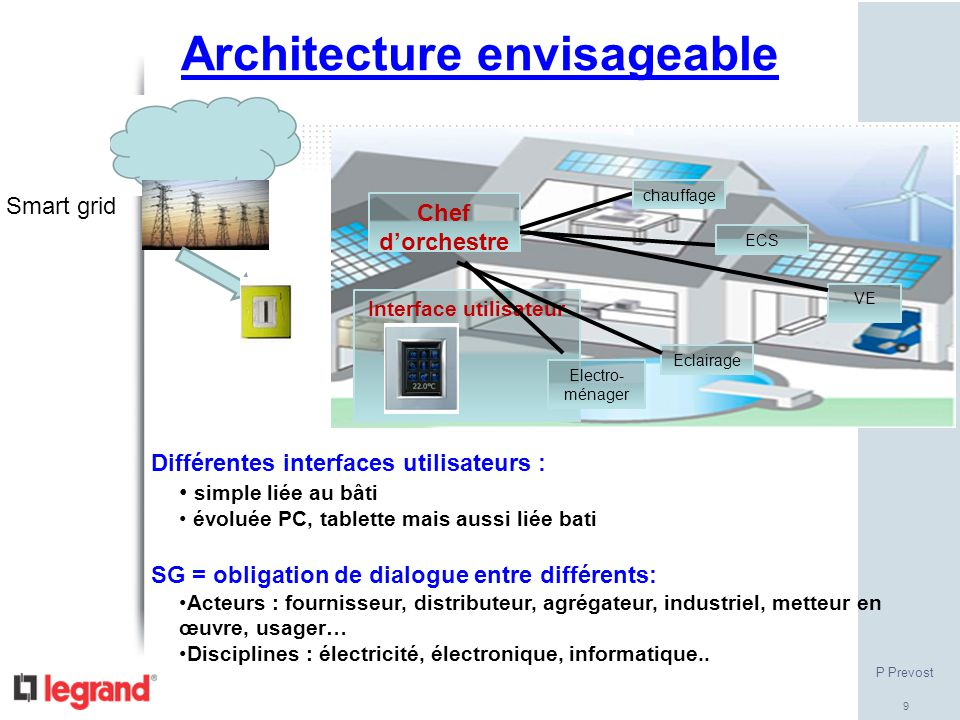 Architecture envisageable