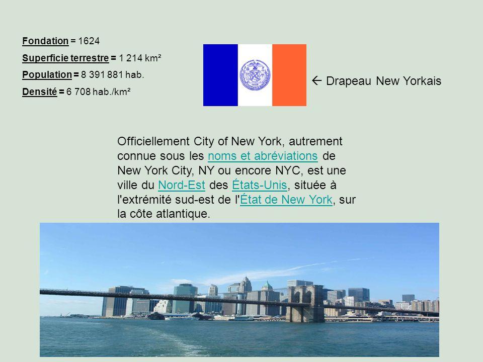 Fondation = 1624 Superficie terrestre = 1 214 km². Population = 8 391 881 hab. Densité = 6 708 hab./km².