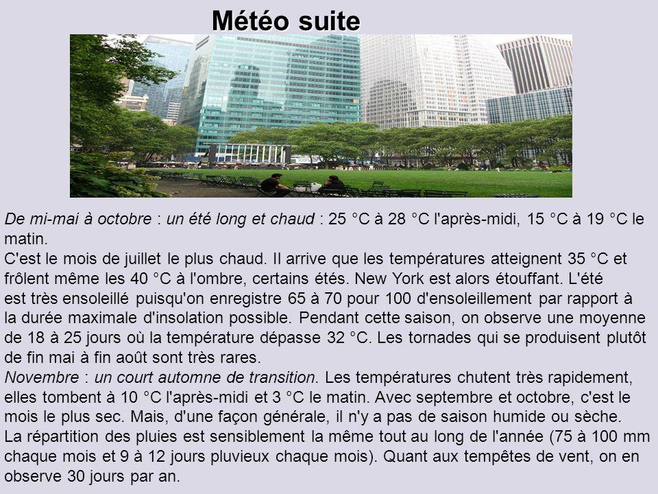 Météo suite De mi-mai à octobre : un été long et chaud : 25 °C à 28 °C l après-midi, 15 °C à 19 °C le.