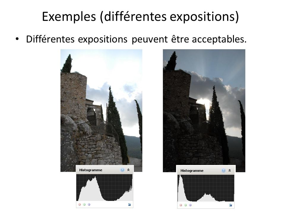 Exemples (différentes expositions)