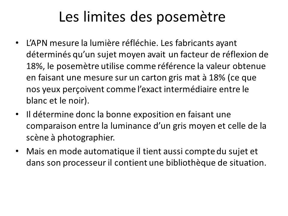 Les limites des posemètre