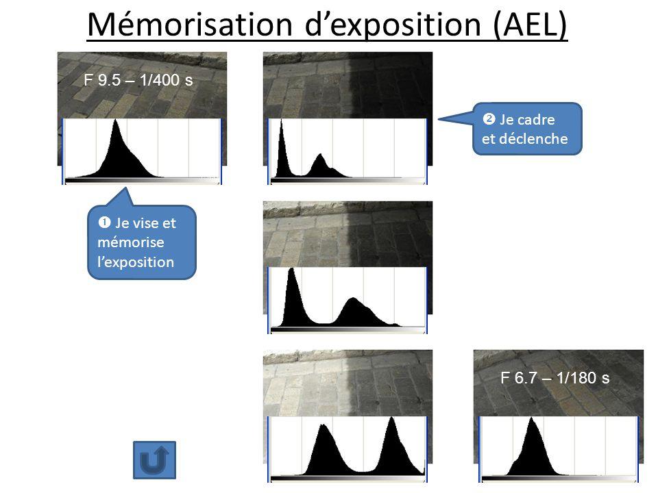 Mémorisation d'exposition (AEL)