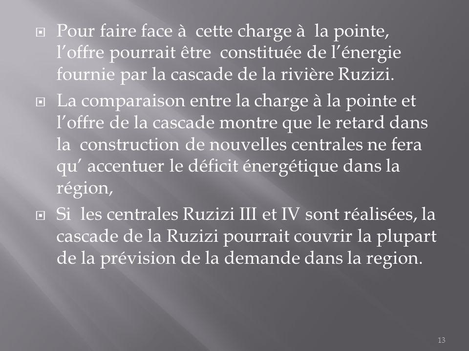 Pour faire face à cette charge à la pointe, l'offre pourrait être constituée de l'énergie fournie par la cascade de la rivière Ruzizi.