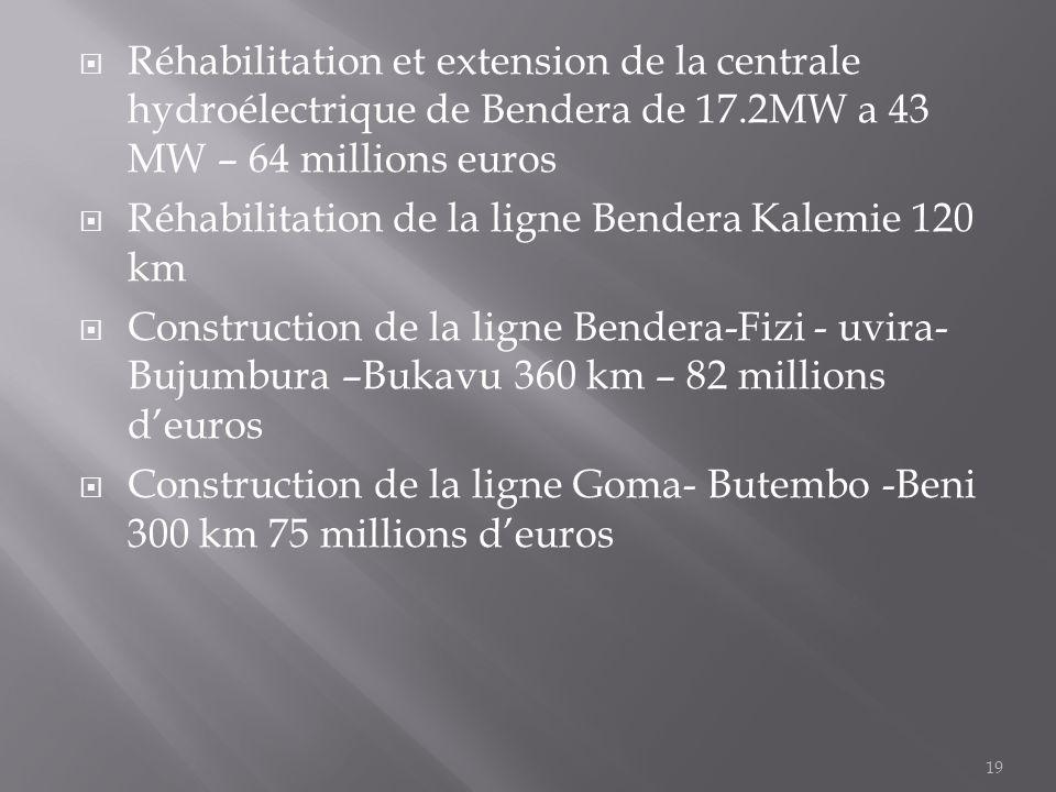 Réhabilitation et extension de la centrale hydroélectrique de Bendera de 17.2MW a 43 MW – 64 millions euros