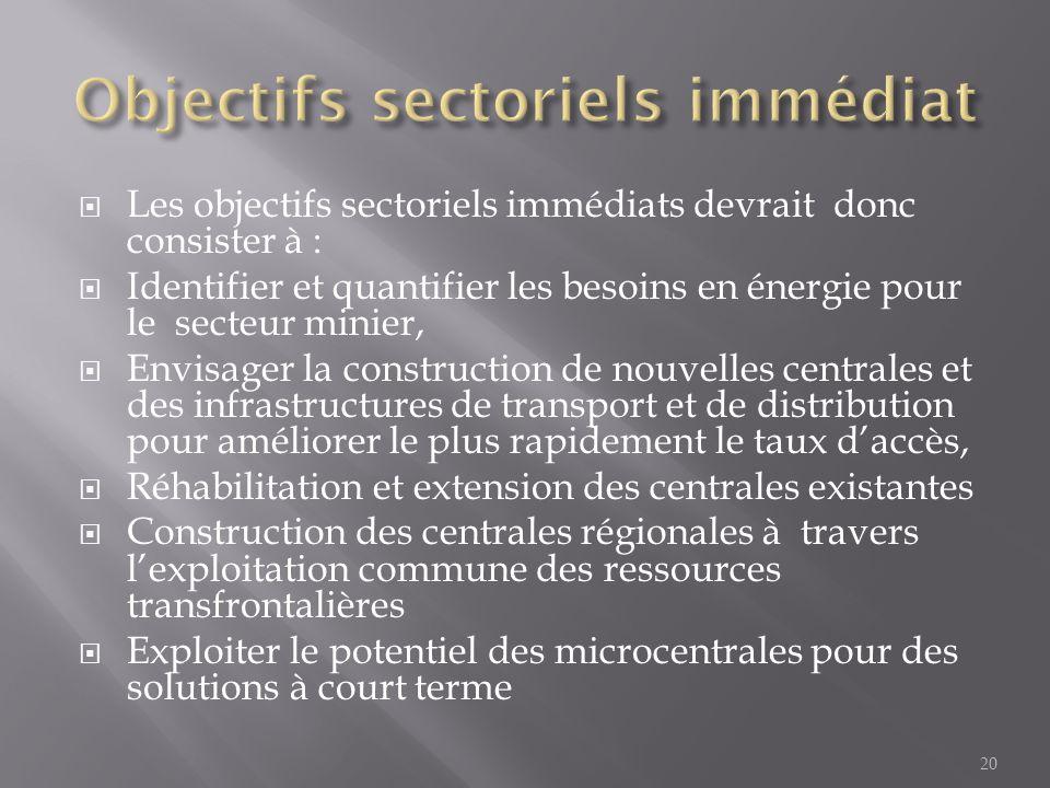 Objectifs sectoriels immédiat