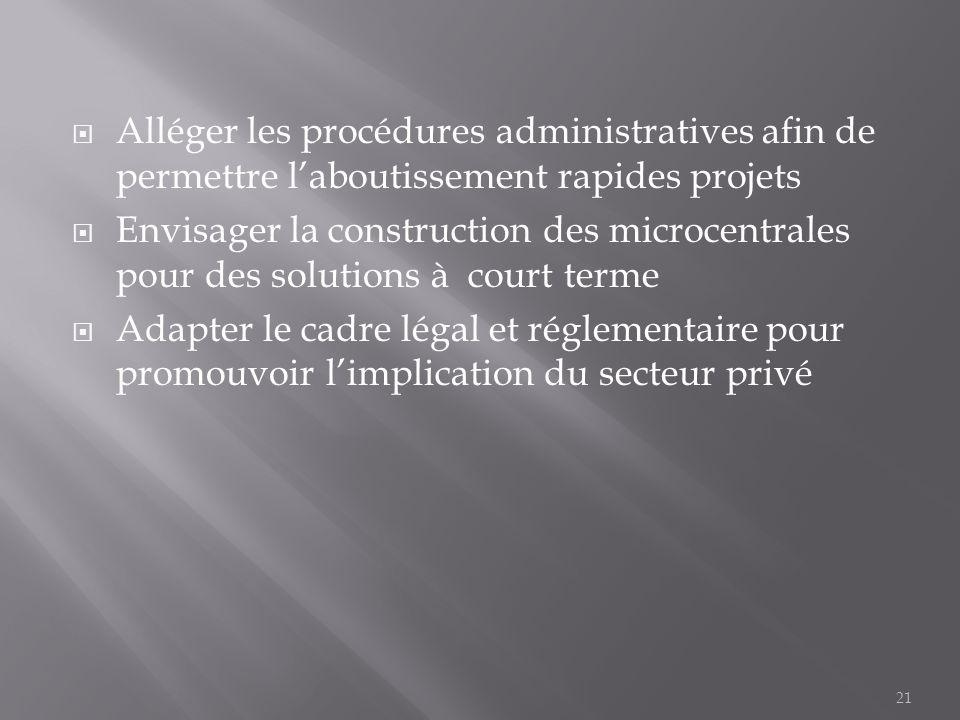 Alléger les procédures administratives afin de permettre l'aboutissement rapides projets