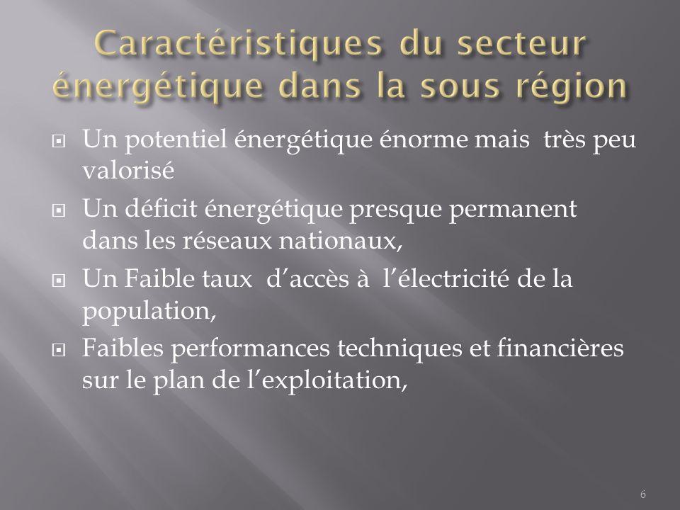 Caractéristiques du secteur énergétique dans la sous région
