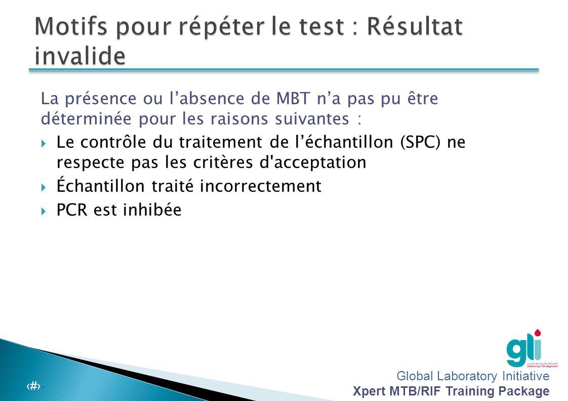 Motifs pour répéter le test : Résultat invalide