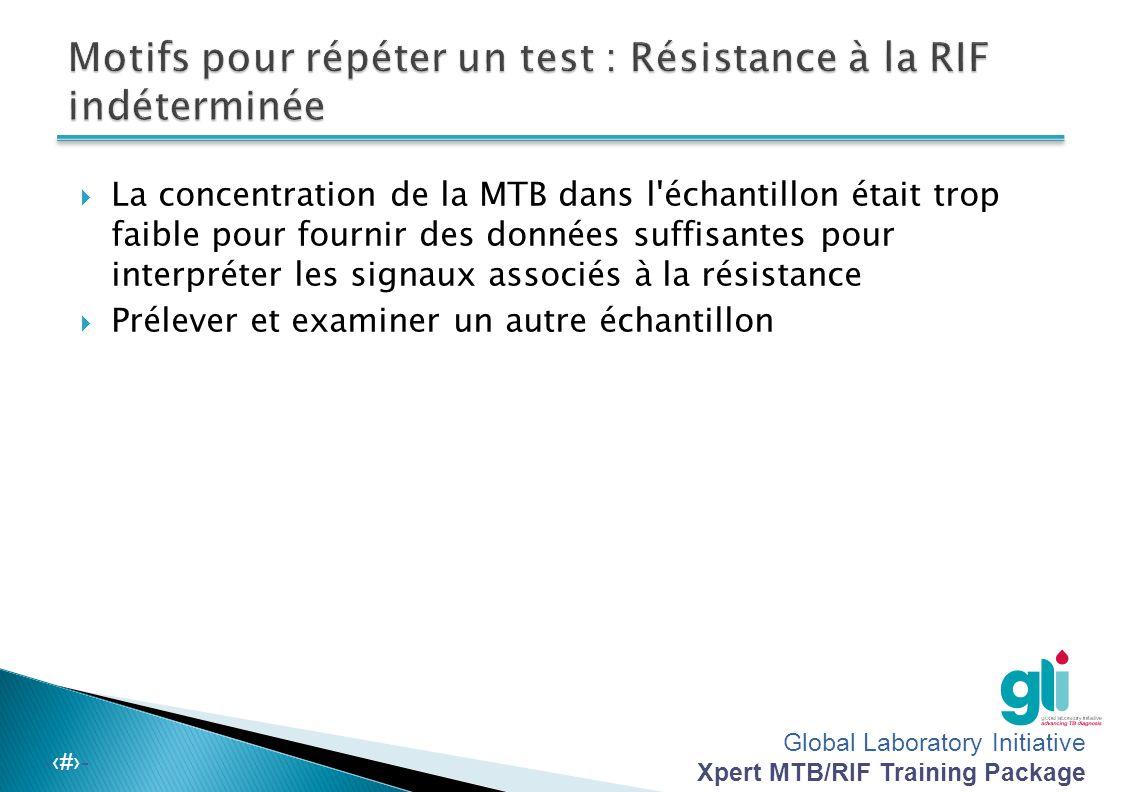 Motifs pour répéter un test : Résistance à la RIF indéterminée