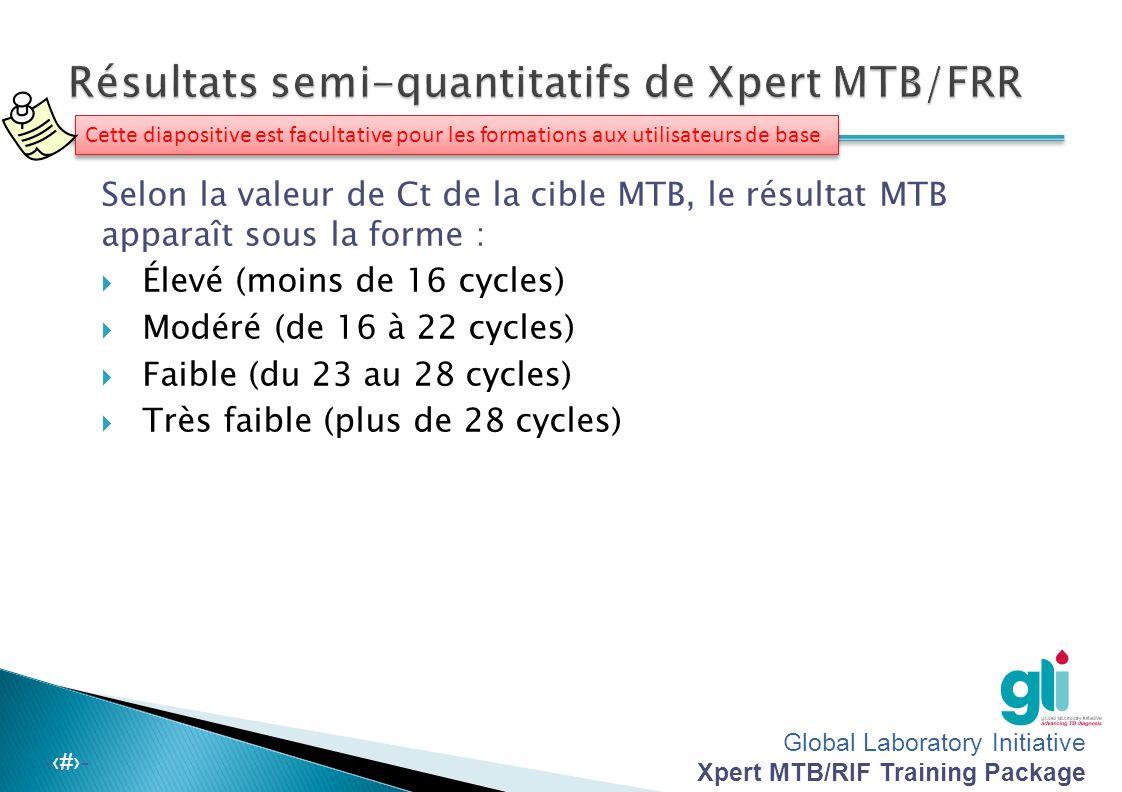 Résultats semi-quantitatifs de Xpert MTB/FRR