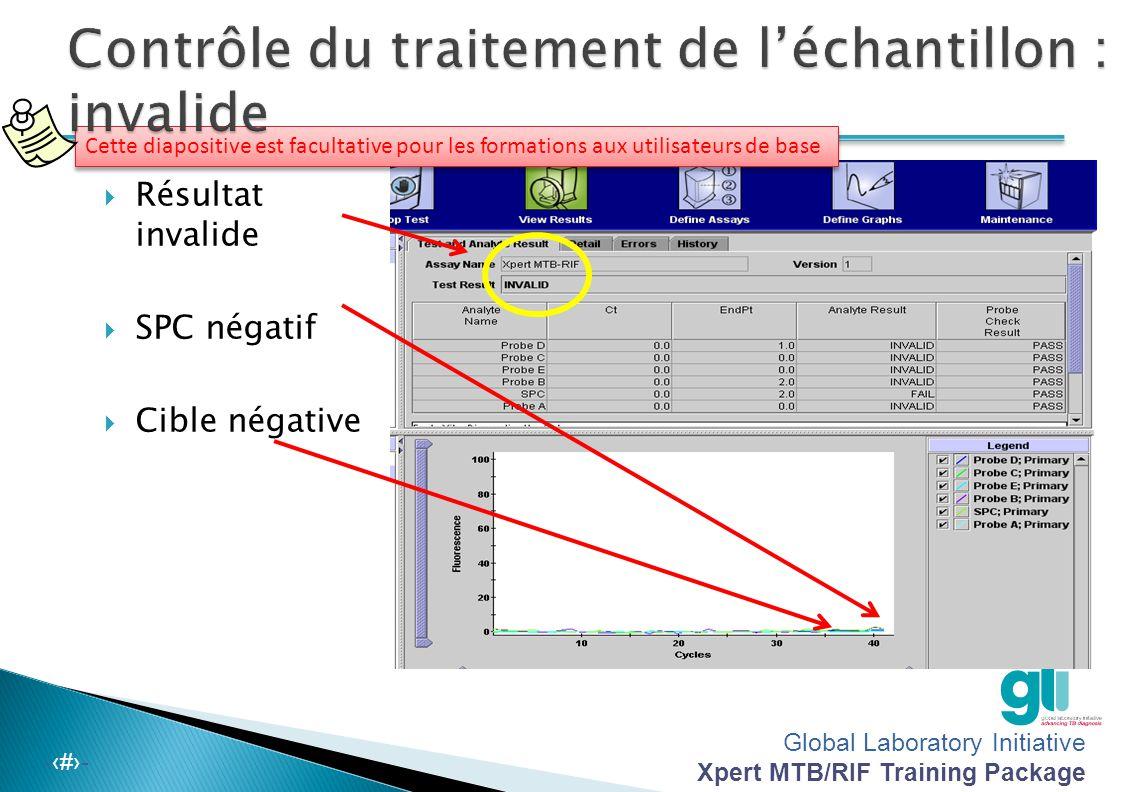 Contrôle du traitement de l'échantillon : invalide