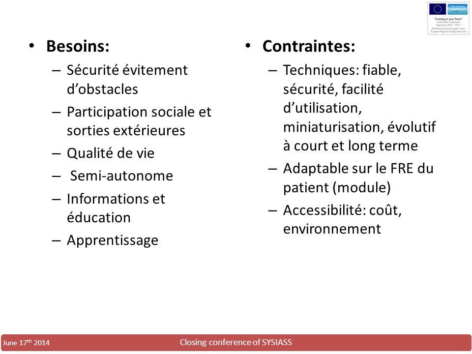 Besoins: Contraintes: Sécurité évitement d'obstacles