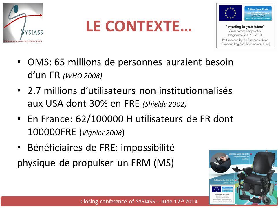 LE CONTEXTE… OMS: 65 millions de personnes auraient besoin d'un FR (WHO 2008)
