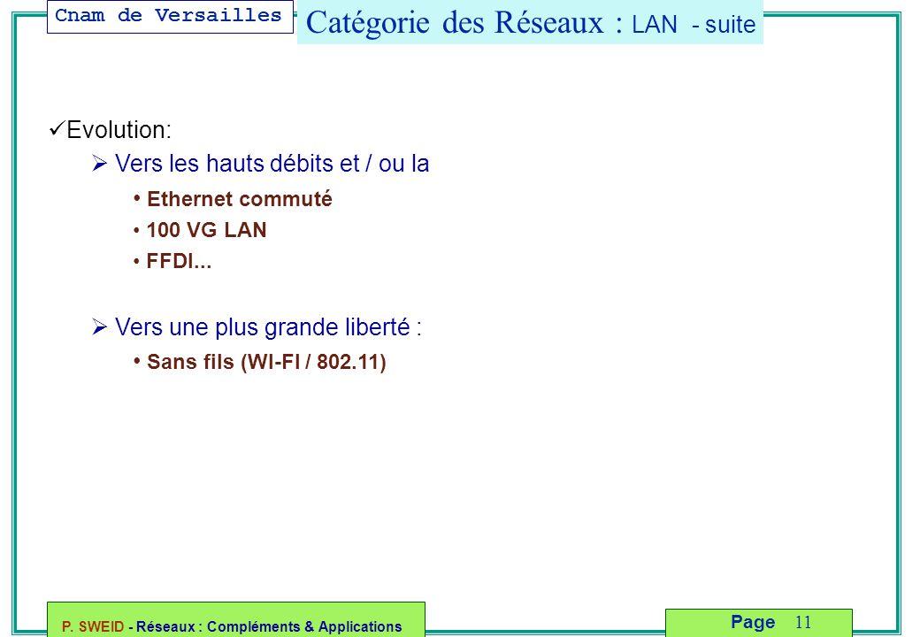 Catégorie des Réseaux : LAN - suite