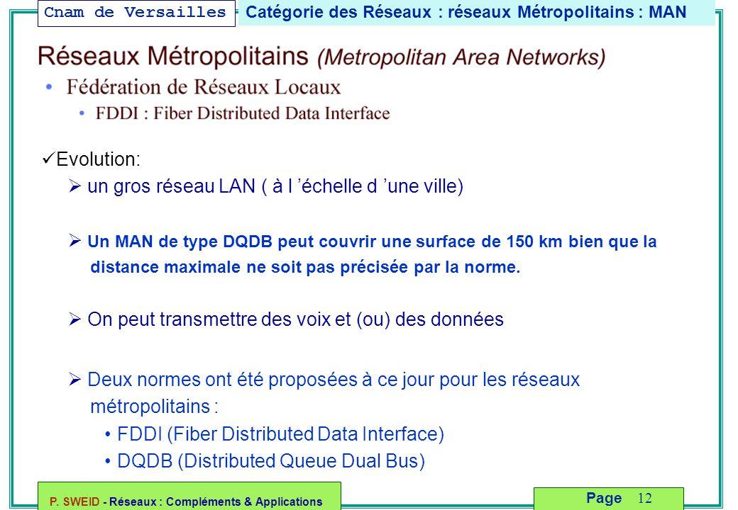  un gros réseau LAN ( à l 'échelle d 'une ville)