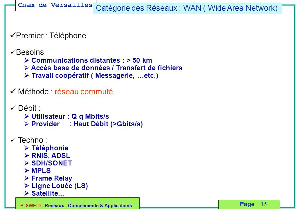 Catégorie des Réseaux : WAN ( Wide Area Network)