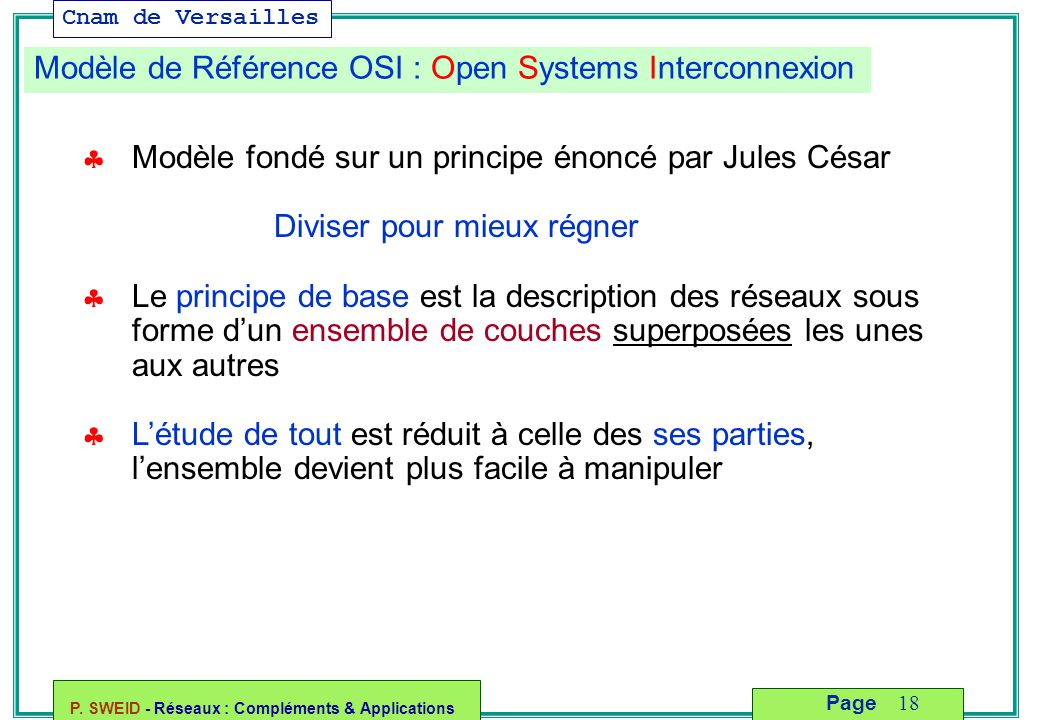 Modèle de Référence OSI : Open Systems Interconnexion