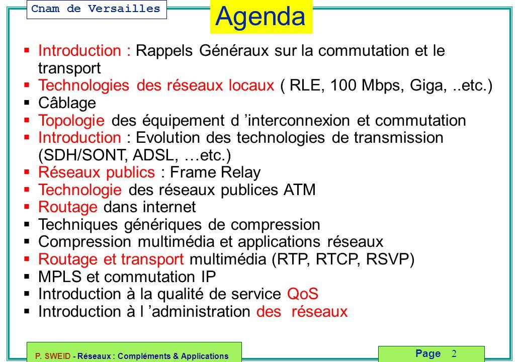 Agenda Introduction : Rappels Généraux sur la commutation et le transport. Technologies des réseaux locaux ( RLE, 100 Mbps, Giga, ..etc.)