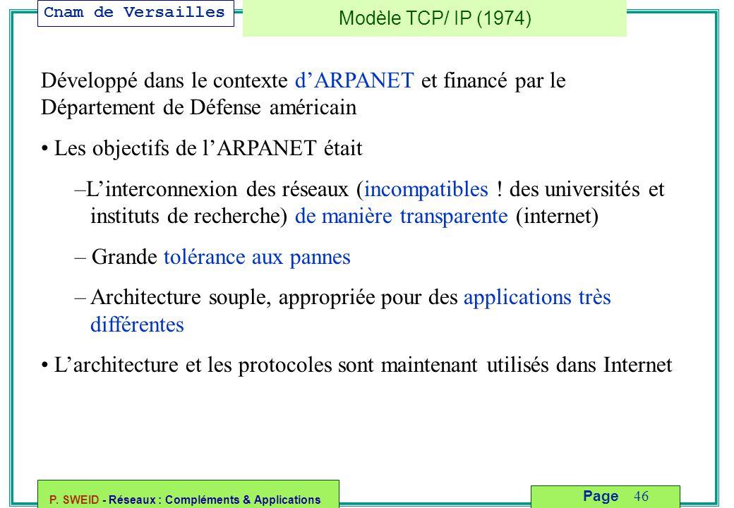 • Les objectifs de l'ARPANET était