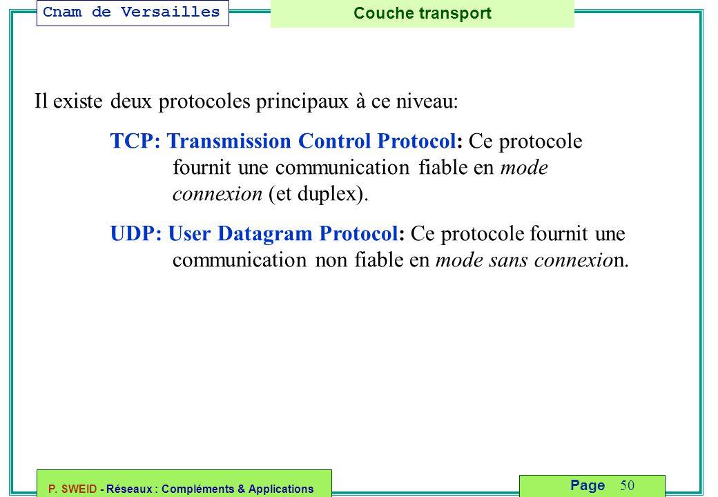 Il existe deux protocoles principaux à ce niveau: