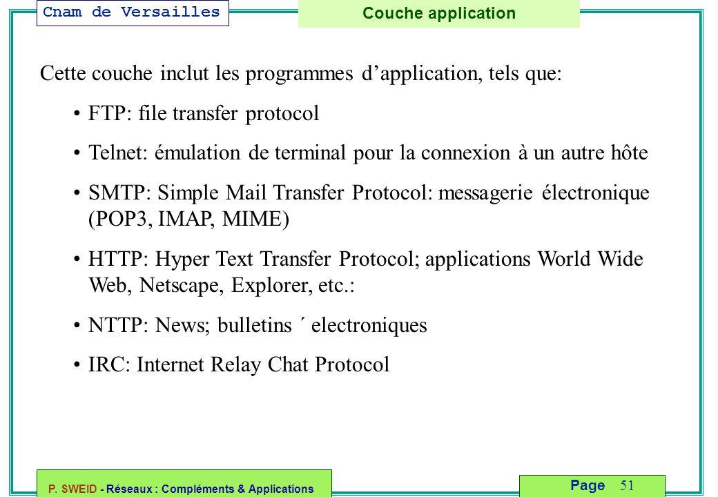 Cette couche inclut les programmes d'application, tels que:
