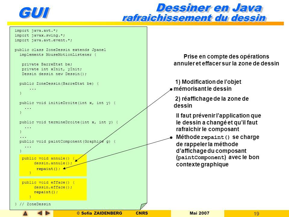 Dessiner en Java rafraichissement du dessin