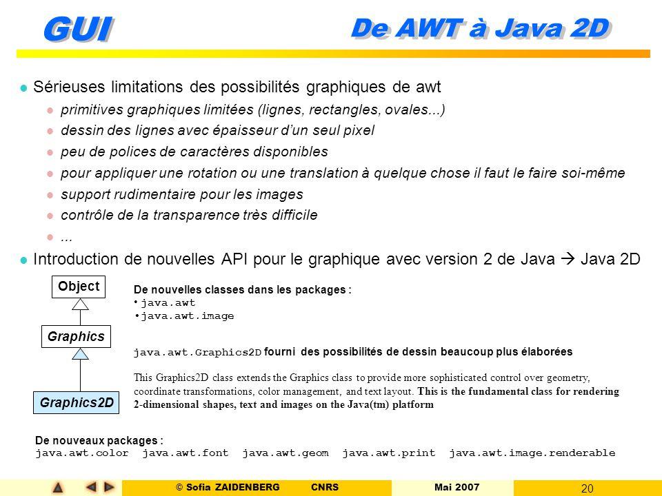 De AWT à Java 2D Sérieuses limitations des possibilités graphiques de awt. primitives graphiques limitées (lignes, rectangles, ovales...)