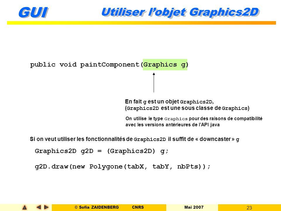 Utiliser l'objet Graphics2D