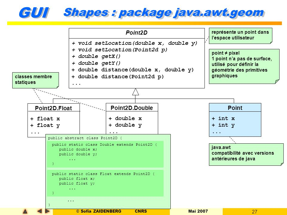 Shapes : package java.awt.geom