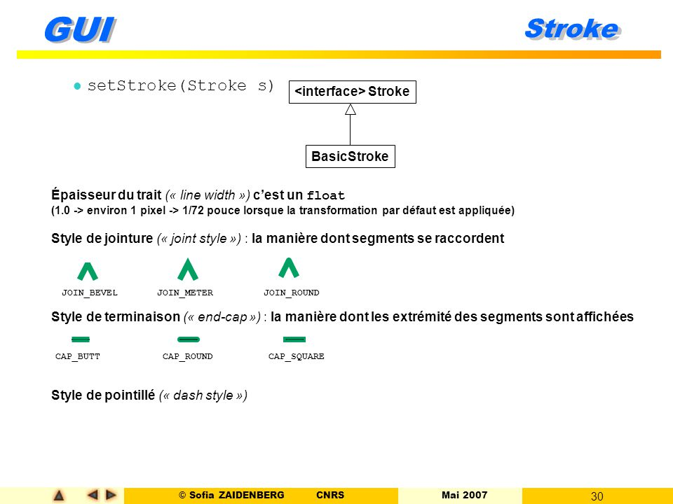 <interface> Stroke