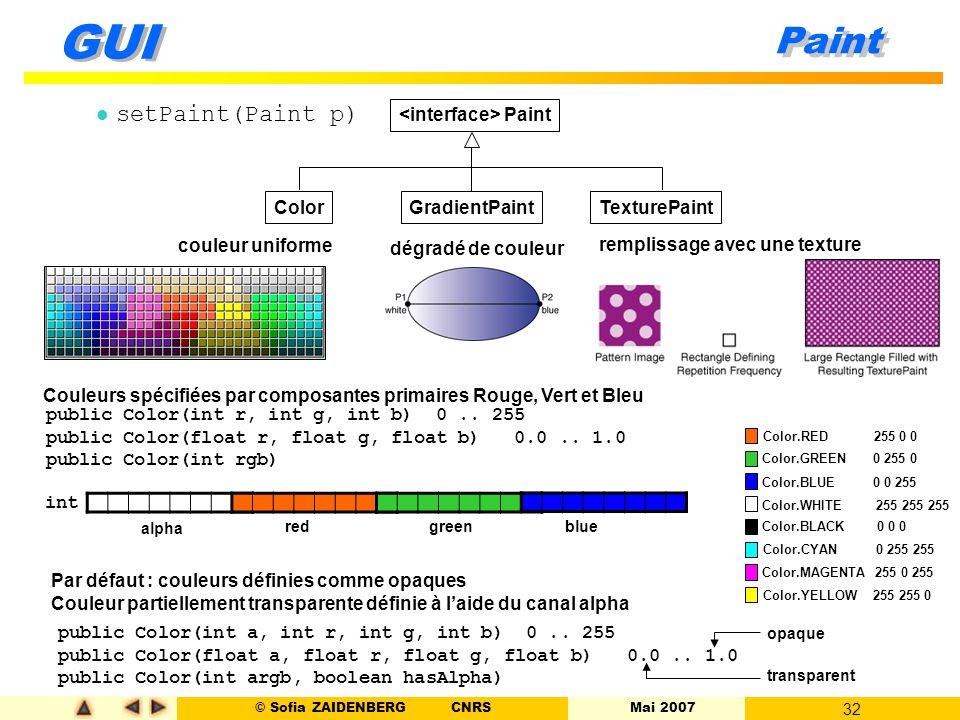 <interface> Paint