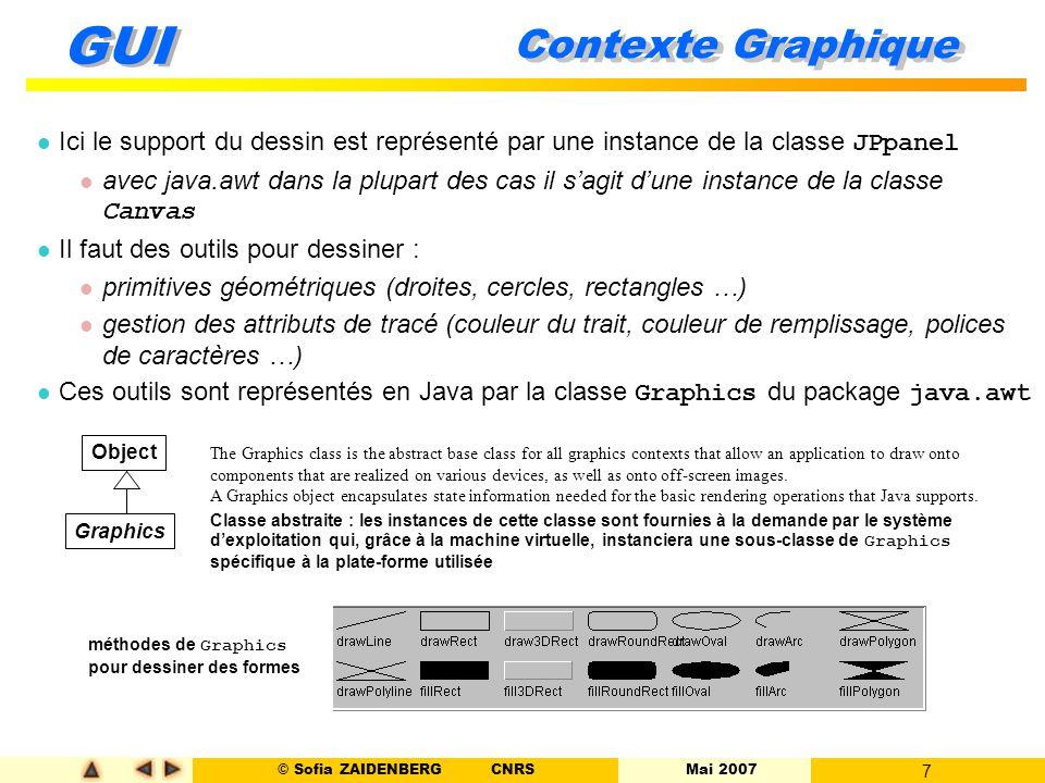 Contexte Graphique Ici le support du dessin est représenté par une instance de la classe JPpanel.