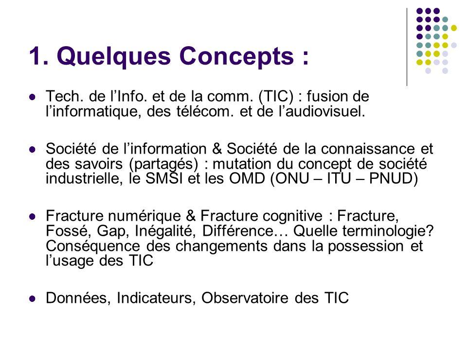 1. Quelques Concepts : Tech. de l'Info. et de la comm. (TIC) : fusion de l'informatique, des télécom. et de l'audiovisuel.