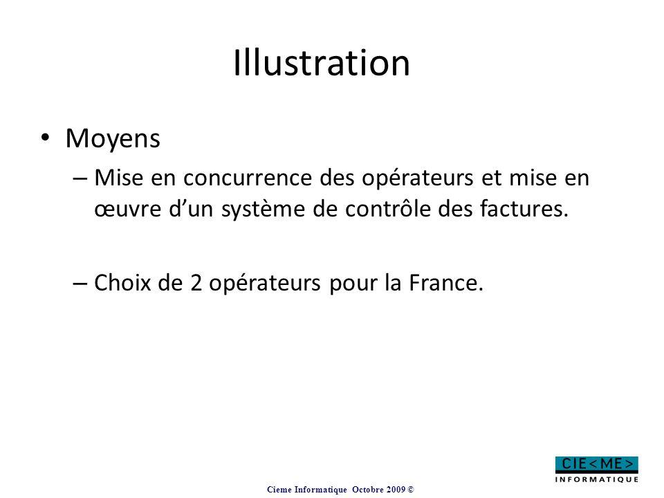 Illustration Moyens. Mise en concurrence des opérateurs et mise en œuvre d'un système de contrôle des factures.