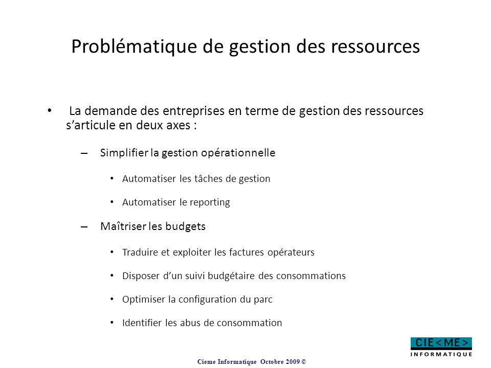 Problématique de gestion des ressources