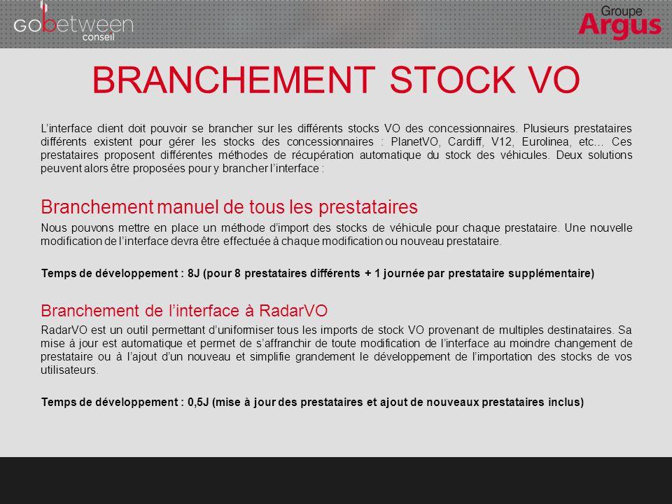 BRANCHEMENT STOCK VO Branchement manuel de tous les prestataires