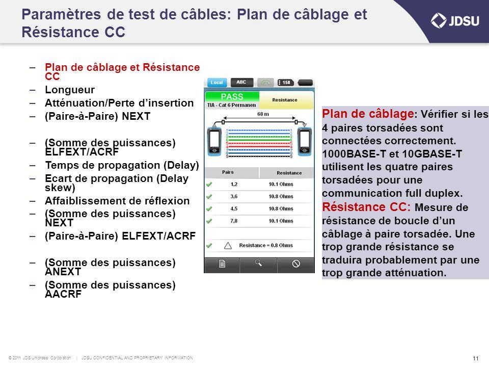 Paramètres de test de câbles: Plan de câblage et Résistance CC