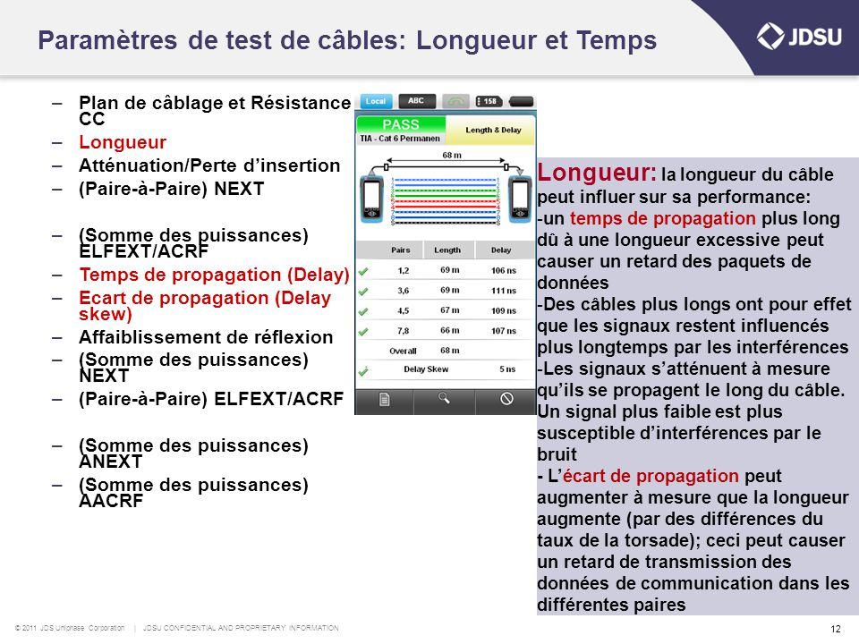 Paramètres de test de câbles: Longueur et Temps